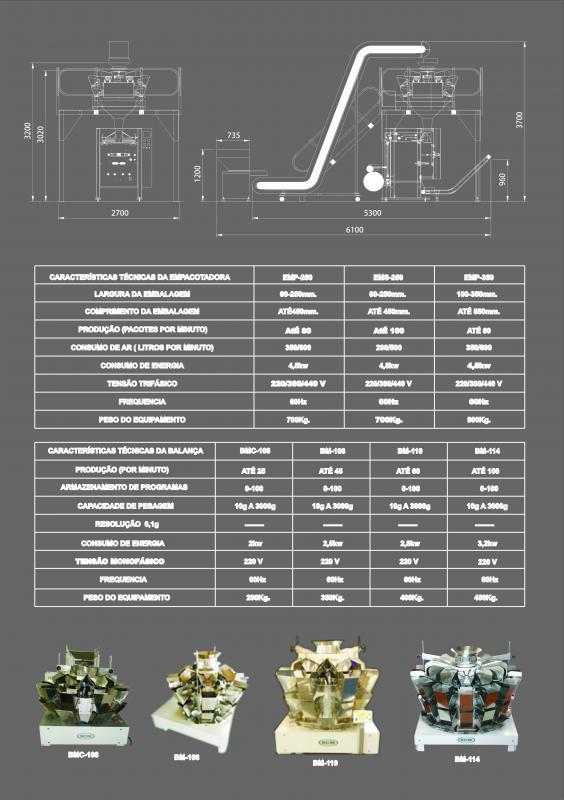 Fabricante de balanças industriais